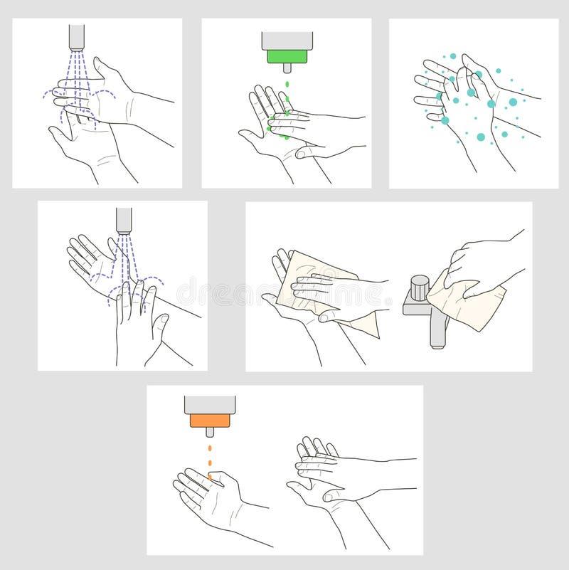 Lavi le mani ed applichi l'istruzione disinfettante di vettore royalty illustrazione gratis