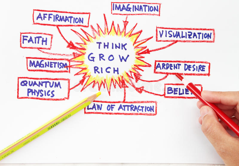 Law of attraction abstract. Related words with yellow and red pencil stock images