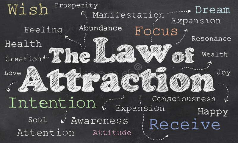 Law of Attraction. On Blackboard with Words stock illustration