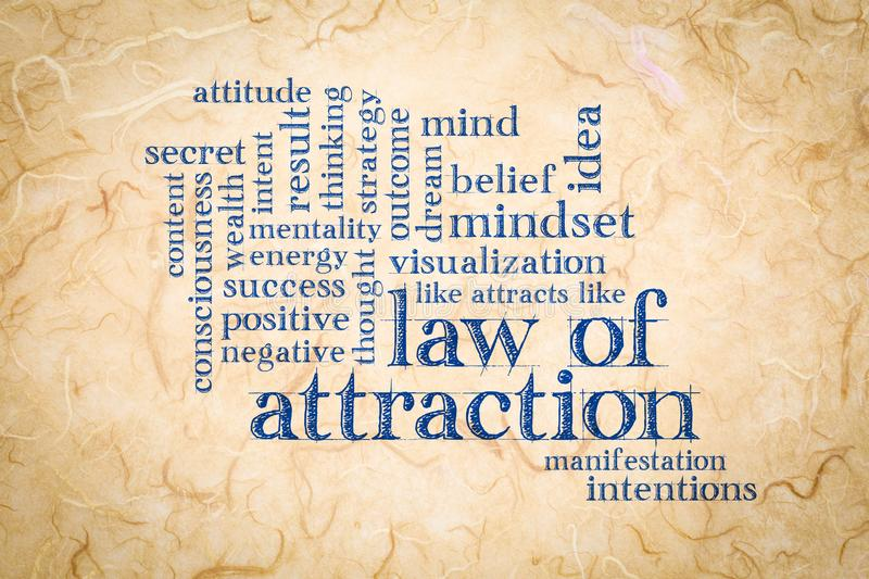 Law of attraction word cloud vector illustration
