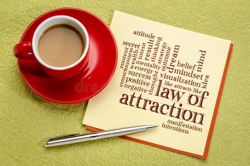 Law of attraction word cloud royalty free stock images