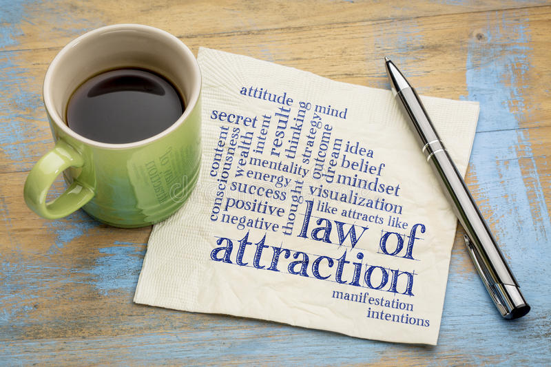 Law of attraction word cloud. On a napkin with cup of coffee royalty free stock image