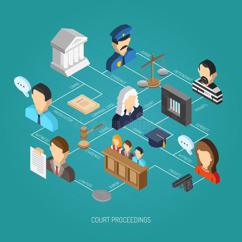 Law Isometric Concept. With 3d attorney scales and gavel icons set vector illustration royalty free illustration