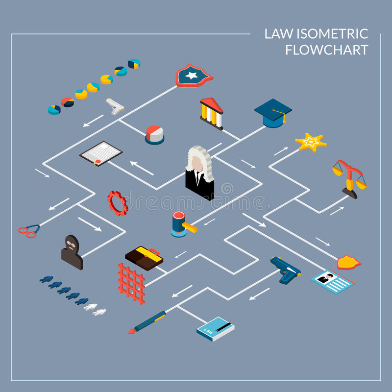 Law Isometric Flowchart. With legislation police and judgment decorative icons set vector illustration stock illustration