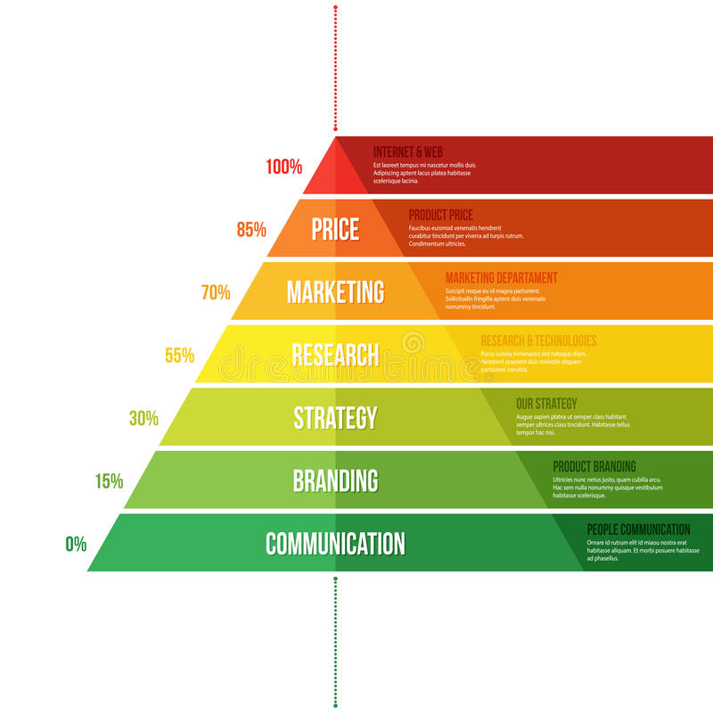 Layered pyramid chart diagram in flat style. Useful for presentations and advertising stock illustration