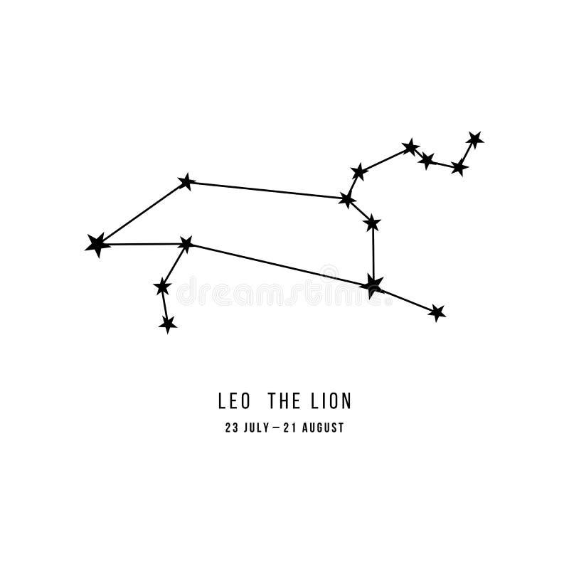 Leão da constelação do zodíaco ilustração royalty free