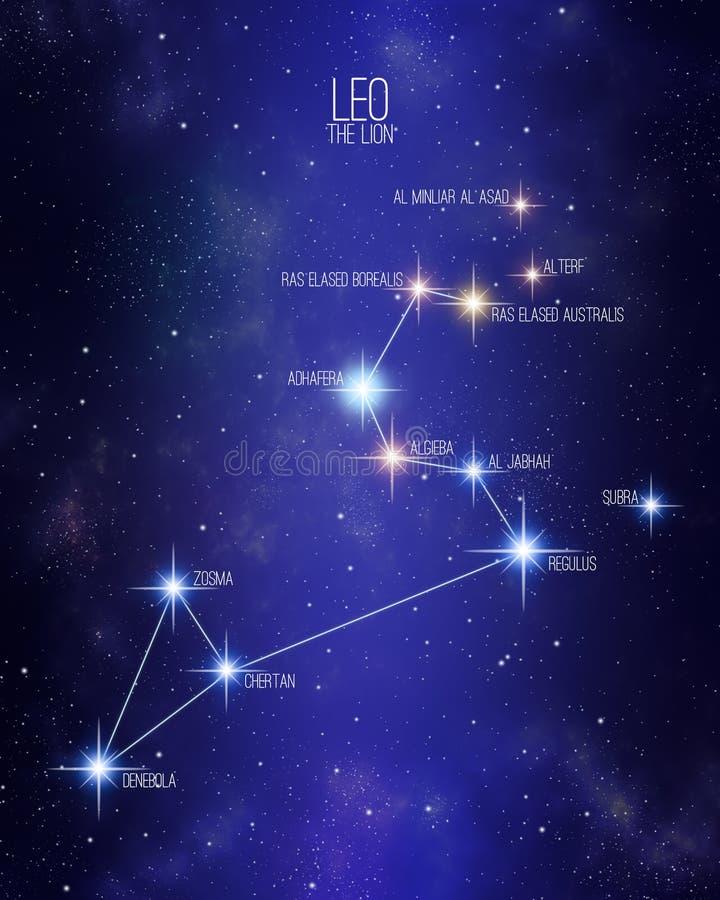 Leão o mapa da constelação do zodíaco do leão em um fundo estrelado do espaço com os nomes de suas estrelas principais Tamanhos r ilustração do vetor