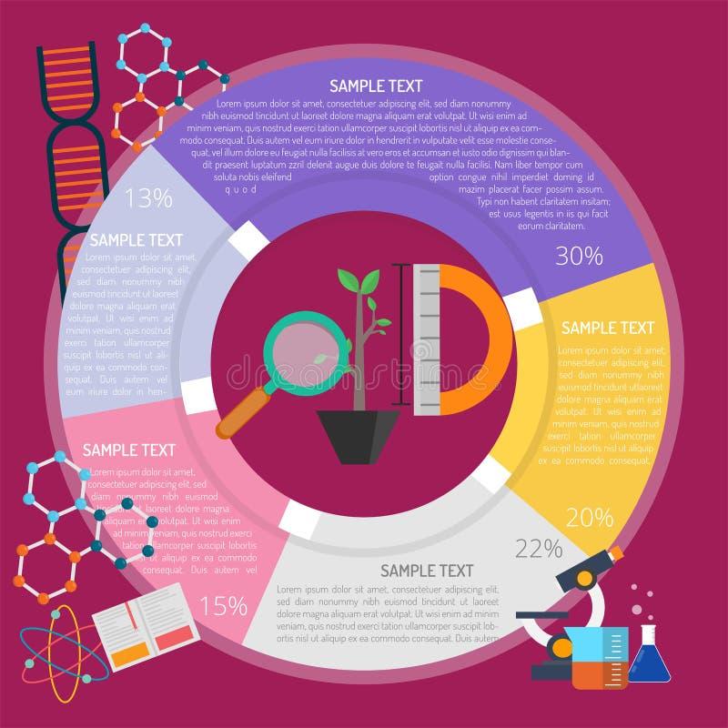 Leçon Infographic d'agriculture illustration libre de droits