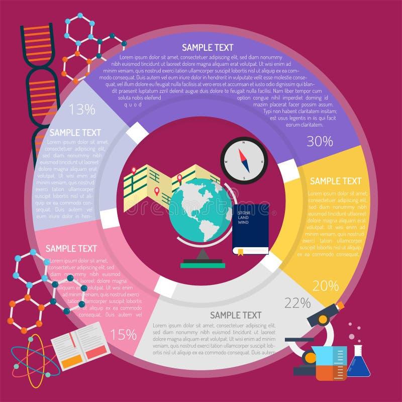 Leçon Infographic de Geopgraphy illustration libre de droits
