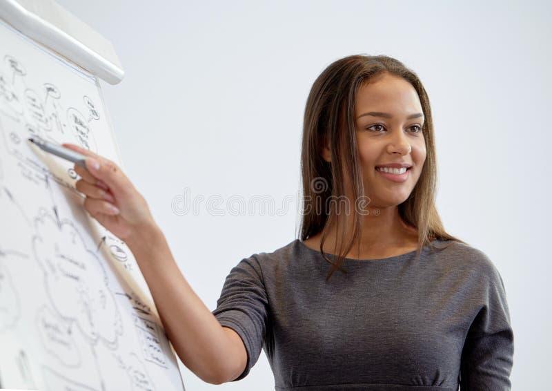 Le affärskvinnan på presentation i regeringsställning arkivbilder