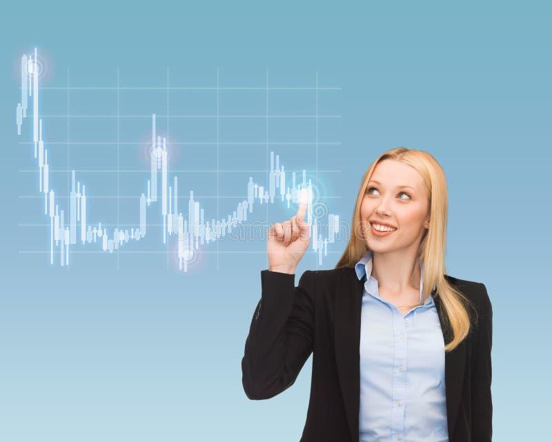 Le affärskvinnan som pekar till forexdiagrammet arkivbilder