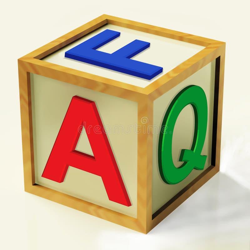 Le bloc de FAQ signifie des enquêtes et des réponses de questions illustration de vecteur