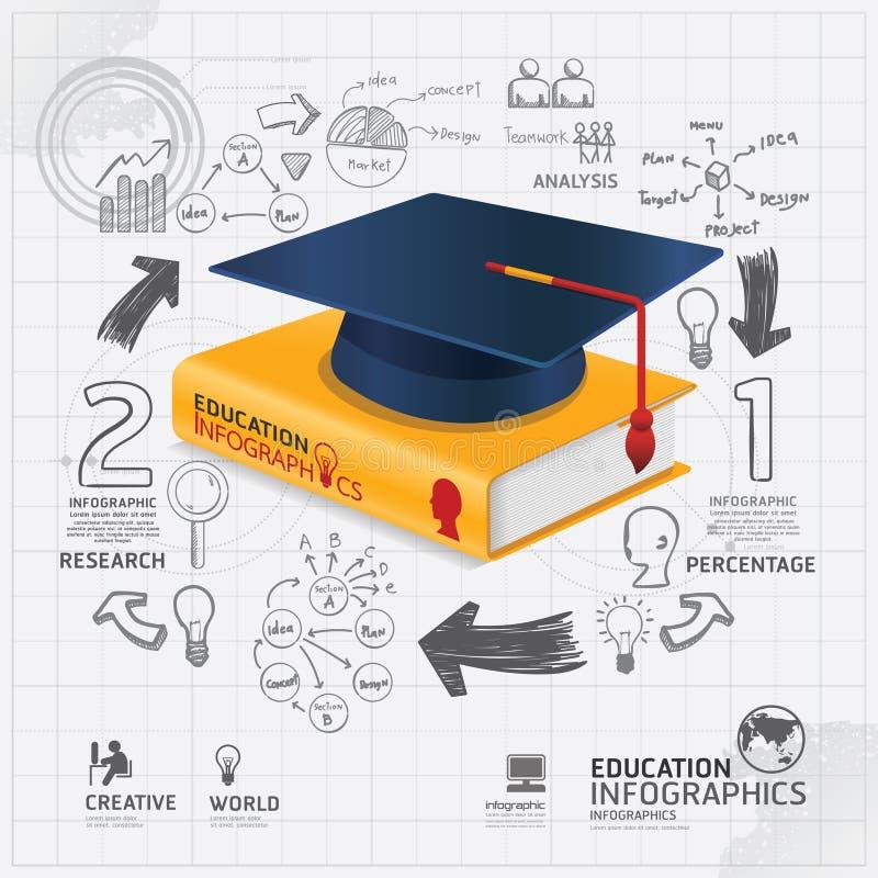 Le calibre d'Infographic avec le livre et le chapeau d'obtention du diplôme gribouille la ligne illustration de vecteur
