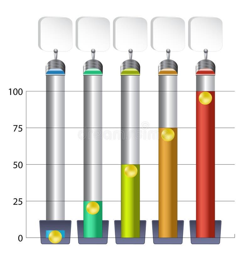 Le calibre d'Infographics avec des diagrammes de colonne a rempli de liquide illustration de vecteur