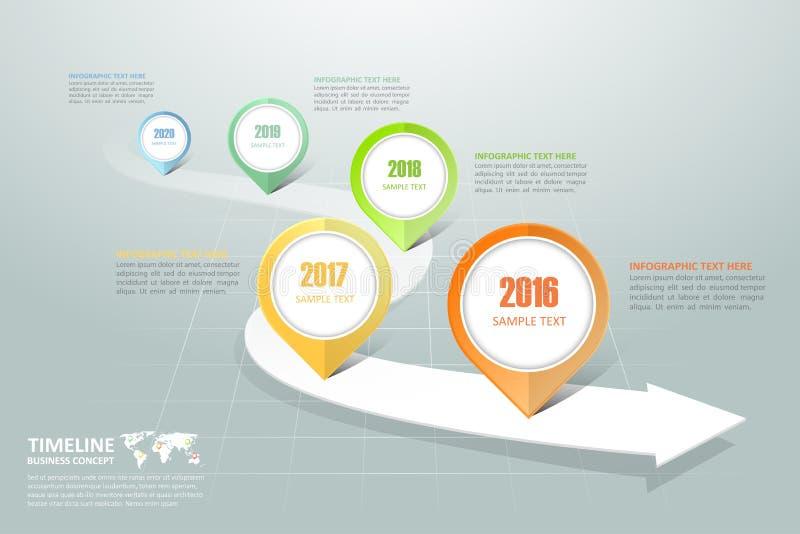 Le calibre infographic de chronologie d'affaires peut être employé pour le déroulement des opérations, disposition, diagramme illustration stock