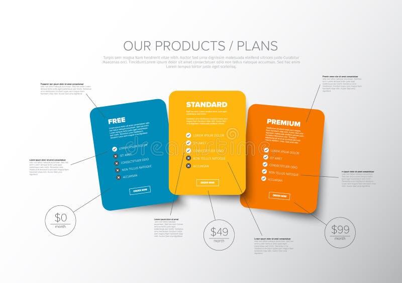 Le carte del prodotto caratterizza il modello dello schema illustrazione di stock