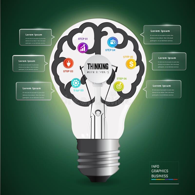 Le cerveau d'ampoule apprennent le concept d'affaires illustration libre de droits