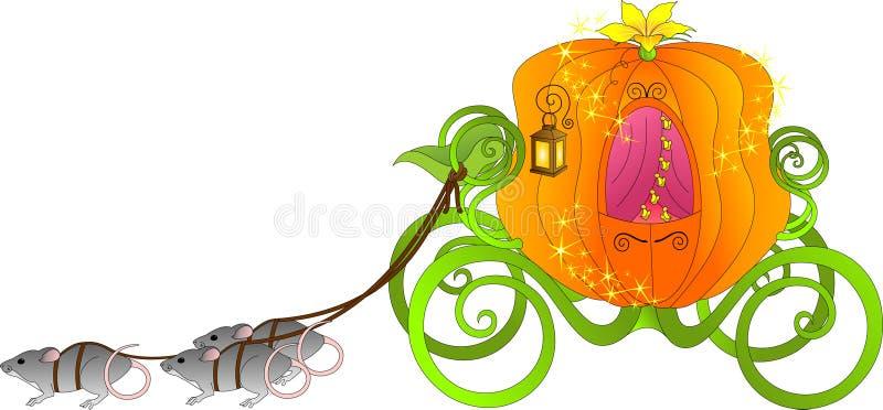 Le chariot de Cendrillon de potiron dessiné par des souris images libres de droits