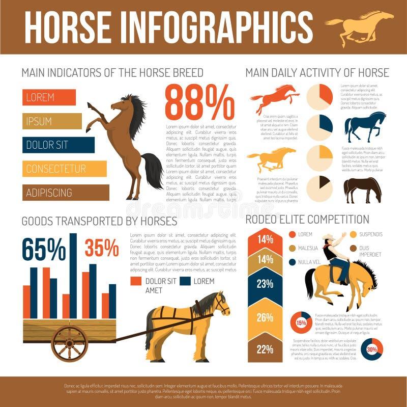 Le cheval multiplie l'affiche plate de présentation d'Infographic illustration libre de droits