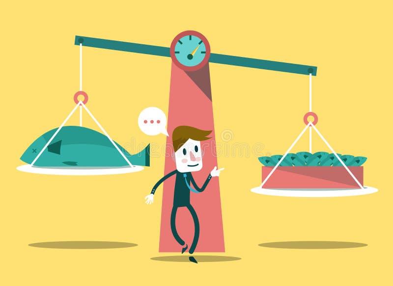Le choix de quantitatif et de qualitatif illustration libre de droits