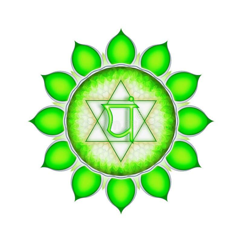 Le coeur Chakra illustration libre de droits