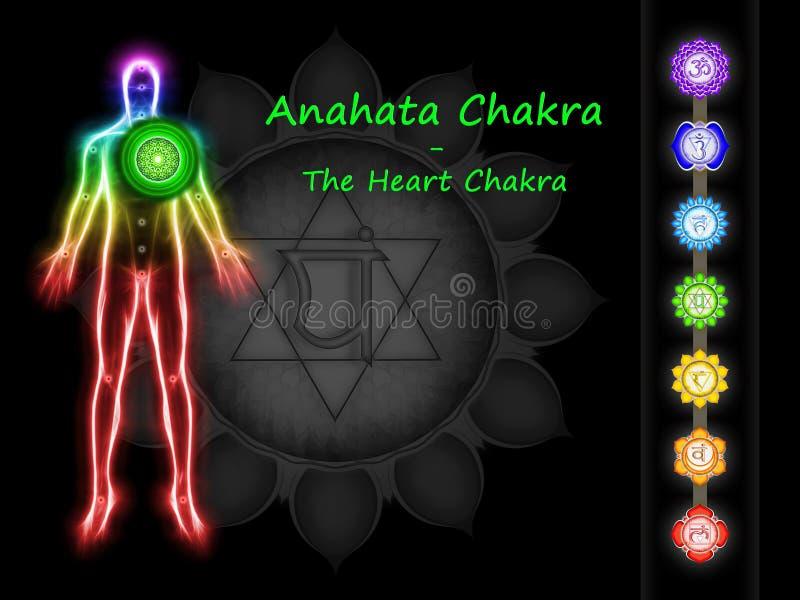 Le coeur Chakra illustration de vecteur
