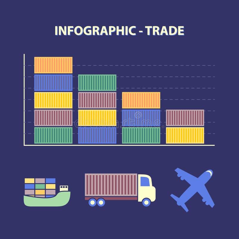 Le commerce global de baisse illustration libre de droits