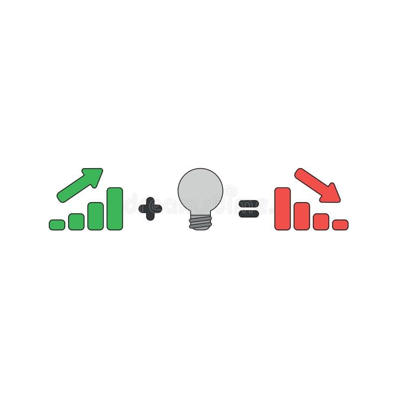 Le concept d'icône de vecteur de l'histogramme de ventes se relevant plus la mauvaise idée d'ampoule égale l'histogramme de vente illustration libre de droits