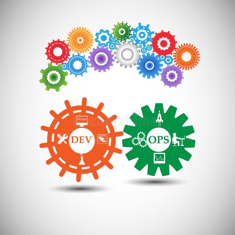 Le concept de DevOps, illustre le processus du développement et des opérations de logiciel illustration de vecteur
