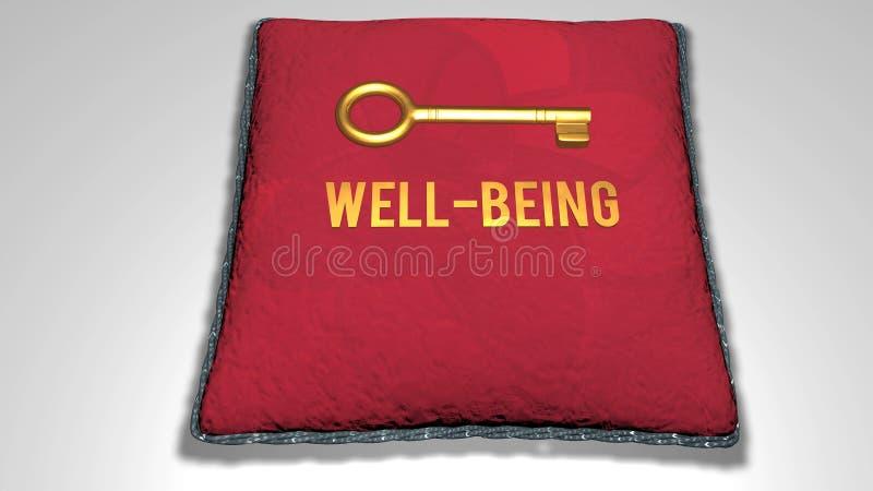 Le concept du bien-être illustration de vecteur