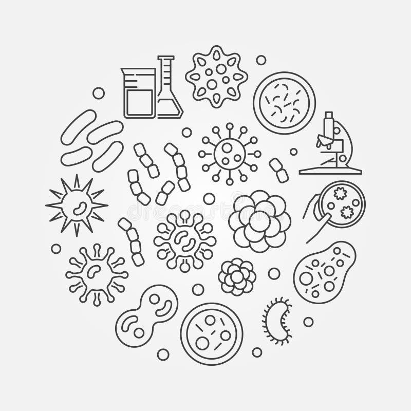 Le concept rond de virus et de bactéries dirigent le symbole ou l'illustration illustration stock