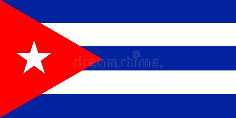 Le Cuba illustration libre de droits