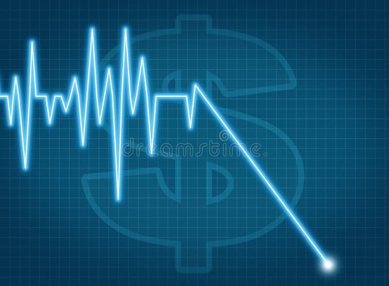 Le déclin de perte d'investissement stocke la valeur perdante illustration stock