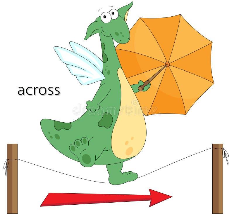 Le dragon de bande dessinée va à travers la la corde Grammaire anglaise dans le pict illustration stock
