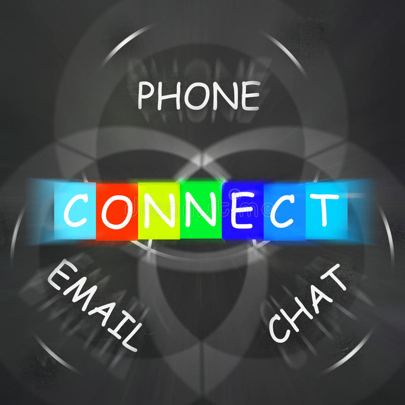 Le esposizioni di parole si collegano dal email del telefono o chiacchierano royalty illustrazione gratis