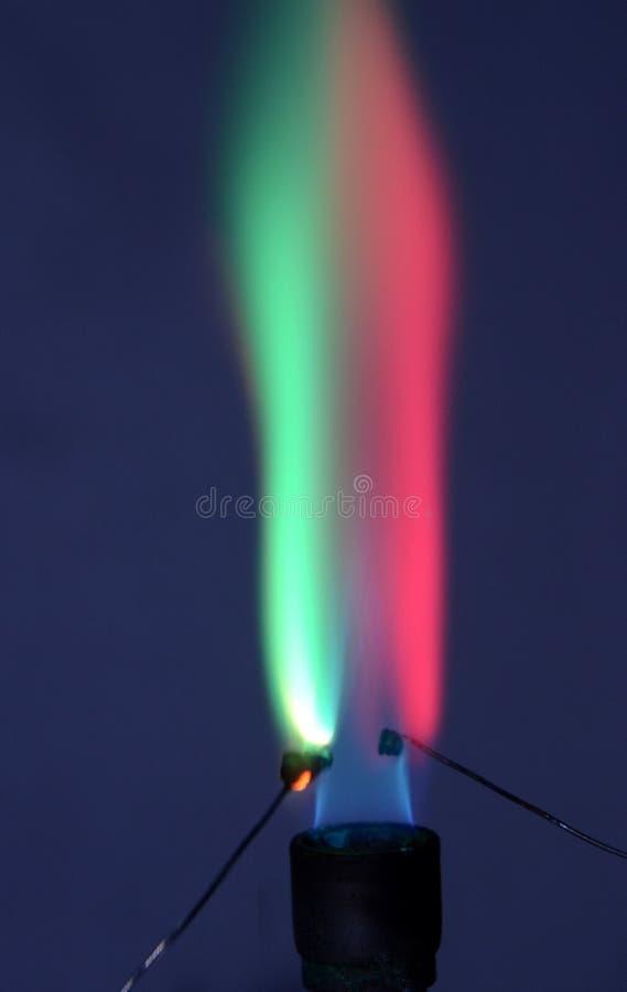 Le feu coloré par double images libres de droits