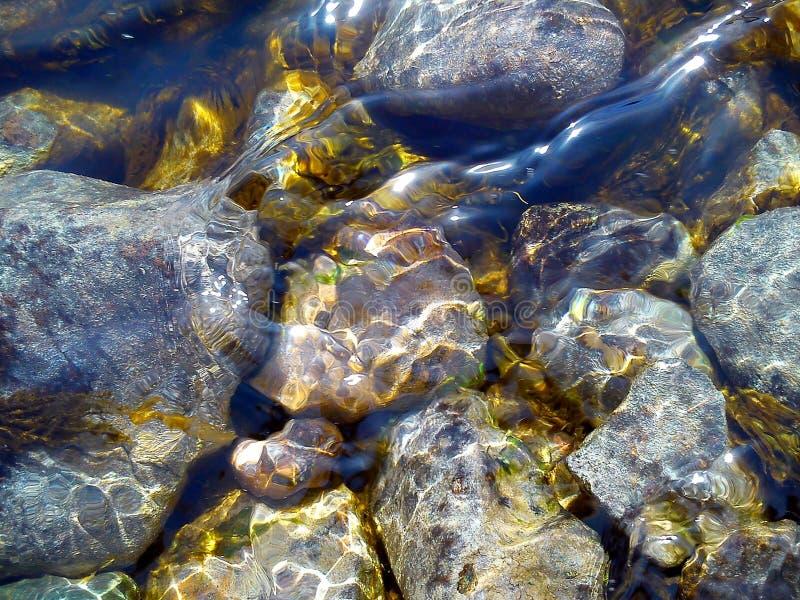 Le fleuve Ienisseï images libres de droits