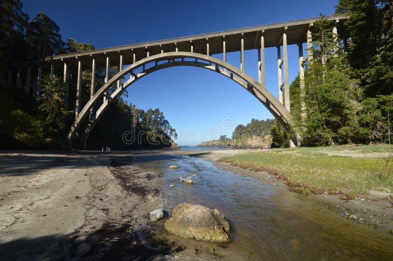Le Frederick W Pont de Panhorst, généralement connu sous le nom de pont russe de Gulch dans le comté de Mendocino, la Californie  photos libres de droits