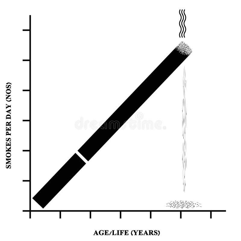 Le fumage abrégera votre âge images libres de droits