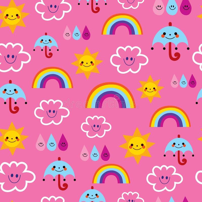 Le gocce di pioggia degli ombrelloni si appanna il modello senza cuciture del tempo dei caratteri degli arcobaleni royalty illustrazione gratis