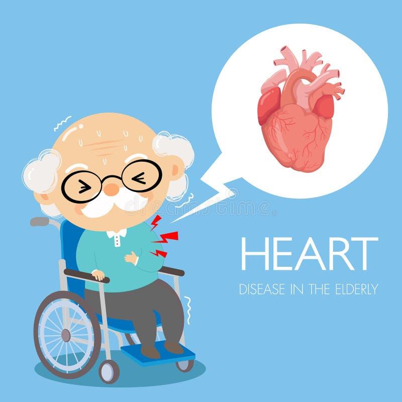 Le grand-père est douleur dans le coffre de la cardiologie illustration libre de droits