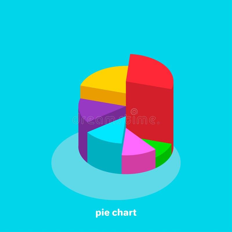 Le graphique circulaire s'est divisé en parties de différentes couleurs illustration de vecteur