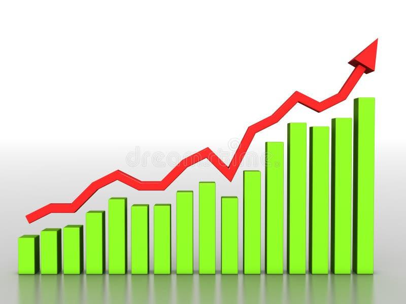 Le graphique de l'accroissement du vert enferme dans une boîte â1 images stock