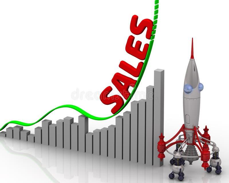 Le graphique de la croissance de ventes illustration libre de droits
