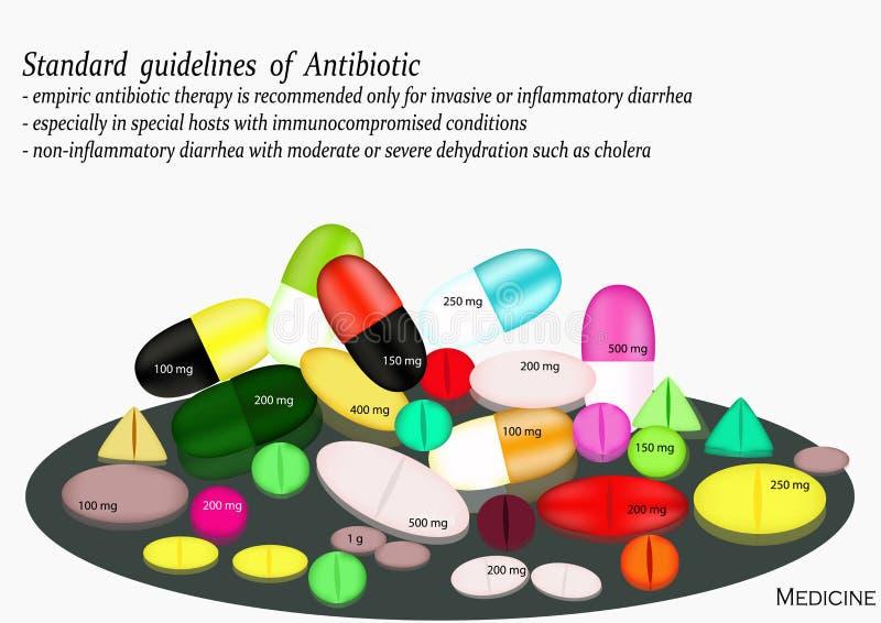 Le groupe de pilules multicolores semblent différent, y compris la différence de taille illustration libre de droits