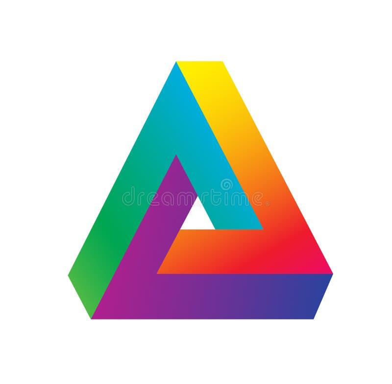 Le logo de triangle isométrique, illusion géométrique de forme de coin pointu d'infini, monogramme de hippie convergent ligne de  illustration libre de droits