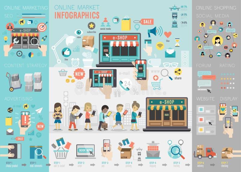 Le marché en ligne Infographic a placé avec des diagrammes et d'autres éléments illustration libre de droits