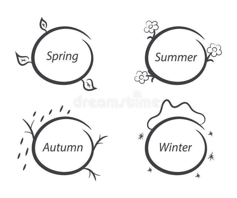 Le message encadre l'hiver d'automne d'été de ressort de saisons de nature illustration libre de droits