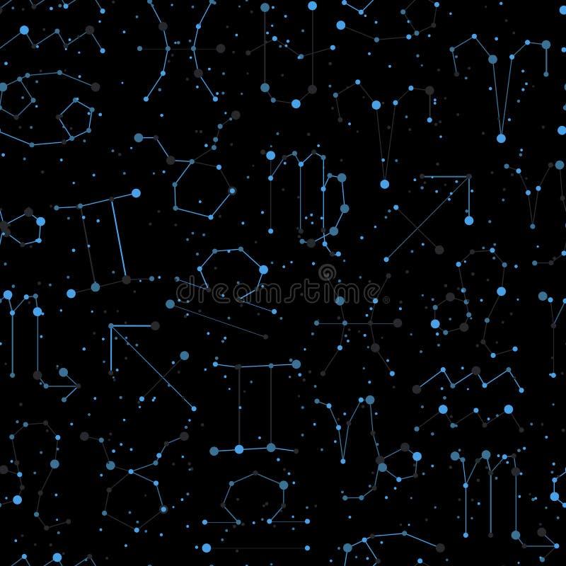 Le modèle sans couture d'horoscope, tout le zodiaque signe dedans le style de constellation avec la ligne et se tient le premier  illustration de vecteur