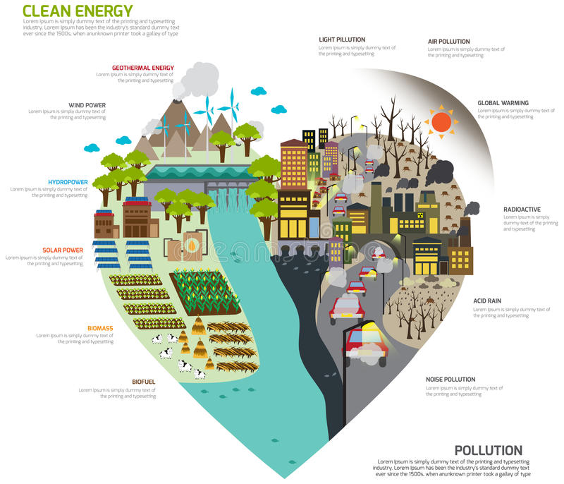Le monde de l'infograph vert distinct d'énergie propre et de pollution illustration de vecteur